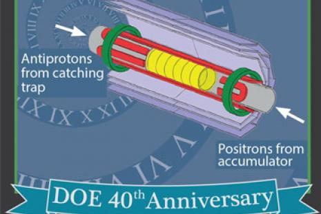 DOE Research Milestone for 2010 image